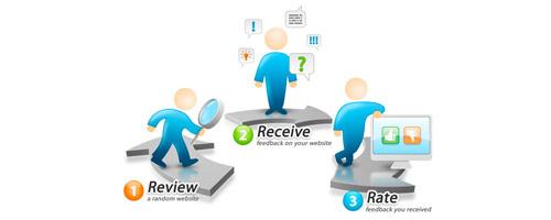 Feedback Roulette, un service sur le web très utile pour les webdesigners, graphistes et concepteurs multimédia